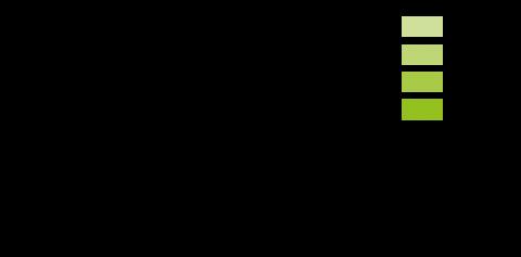 DieEnergieFabrik DEF GmbH