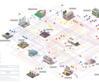 Schaubild, das u.a. Energieflüsse zwischen Gebäuden zeigt.