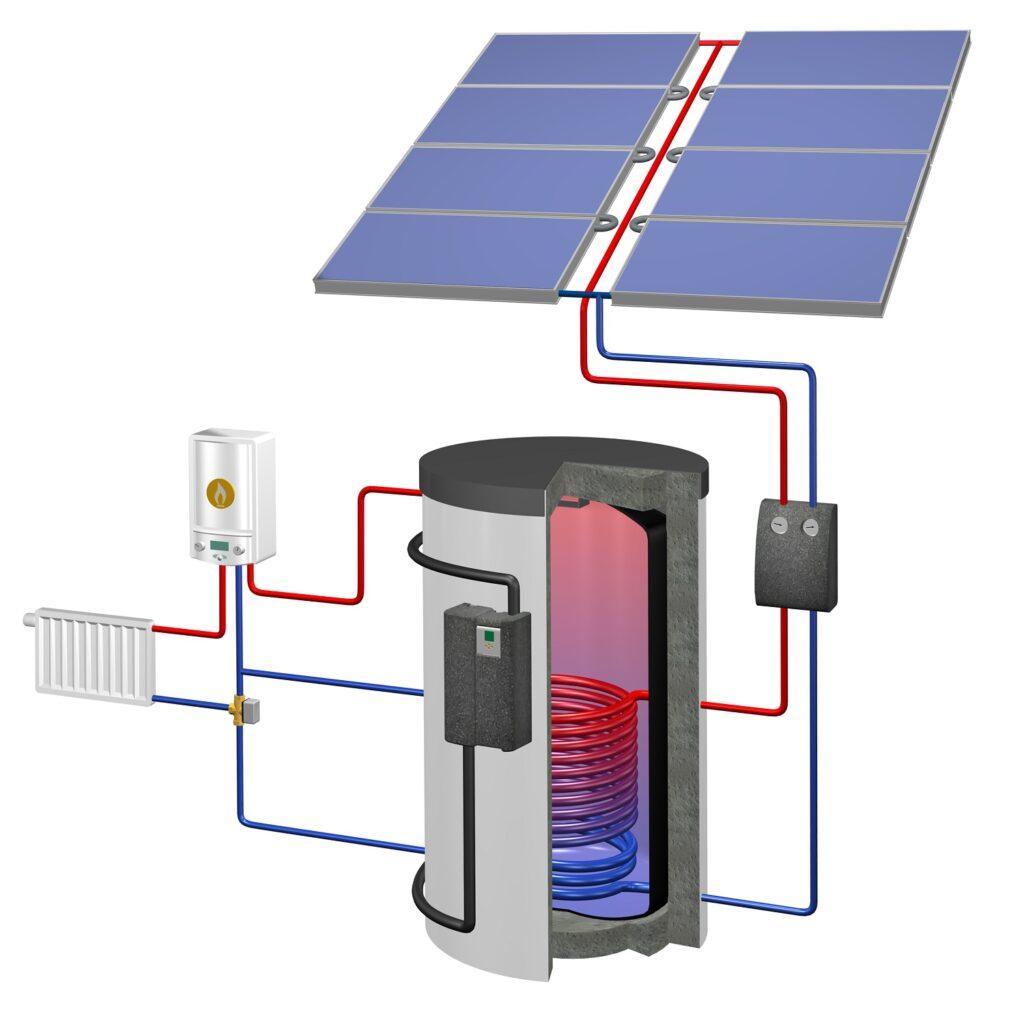 Solaranlasge für Heizung und Warmwasser Schematische Darstellung einer Solaranlage zur Heizungsunterstützung.