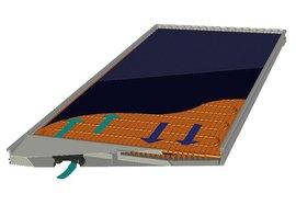 schematische Darstellung eines Hybridkollektors von solaren Wärmepumpen