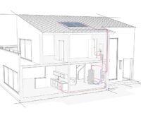 Zu sehen ist ein Hausschema, das die Anbindung vom elektrischen Durchlauferhitzer mit der Solarthermie Warmwassersolar-Anlage mit den Solarkollektoren auf dem Dach zeigt.