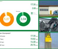 Screenshot der Monitoringsoftware