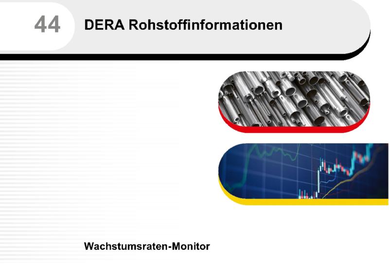 Zu sehen ist das Deckblatt vom DERA-Wachstumsraten-Monitor.