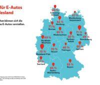 Zu sehen ist eine Deutschlandkarte, die die Zustimmung zur Elektromobilität nach Bundesländern aufschlüsselt.