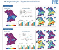 Grafiken zeigen die Potenziale der Photovoltaik in Bayern auf Gebäuden und im Freien.