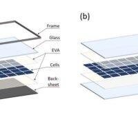 Grafik zeigt schematisch den Aufbau von Glas-Glas-Modulen und Modulen mit Rückseitenfolie