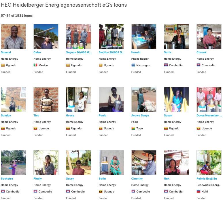 Webseite der kiva zeigt, wer wem welche Kleinkredite gibt.