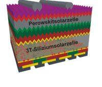 Zu sehen ist eine Grafik vom Aufbau von Perowskit-Silizium-Tandemsolarzellen.