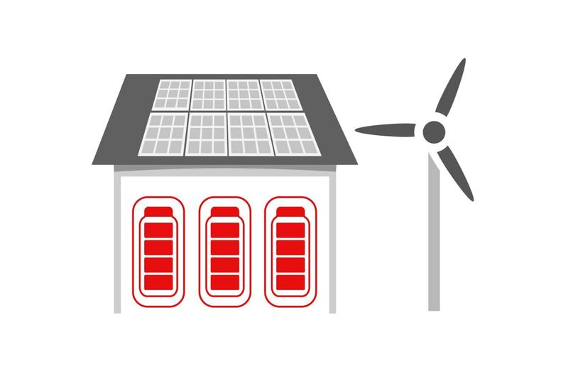 Grafik: Gebäude mit Photovoltaik, Heimspeicher und Kleinwindanlage