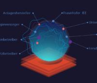 Eine Grafik zeigt eine Kugel mit an Gehrinströme erinnerende Linien, an die verschiedene Akteure über Symbole angeschlossen sind.