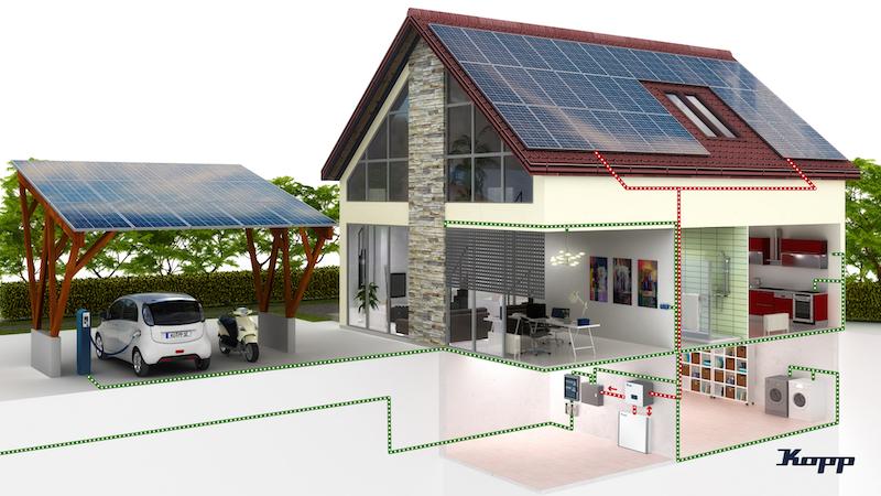 Grafik Smart Home mit E-Ladesäule