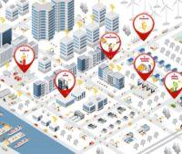 Der Wandel der Mobilität ist anhand eines Bildes einer Stadt mit Hochhäusern dargestellt.