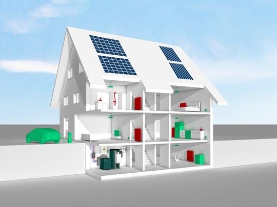 Zu sehen ist eine grafische Darstellung eines Hauses mit KWK, Photovoltaik und Solarthermie, für deren Auslegung die Richtlinie VDI 4655 Referenzlastprofile entwickelt wurde.
