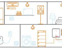 Zu sehen ist eine Grafik, die die Funktion vom Hybrid-Wechselrichter mit Notstromfunktion erklärt.