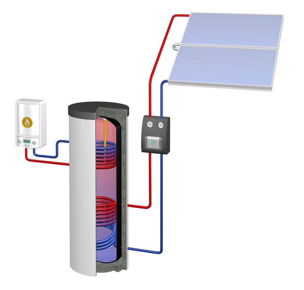 Schematische Darstellung einer Solaranlage für die Warmwasserbereitung