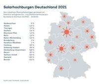 Zu sehen ist eine Deutschlandkarte aus dem Zolar Trendradar 2021.