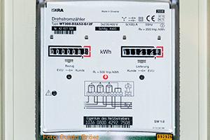 Zweirichtungs-Stromzähler