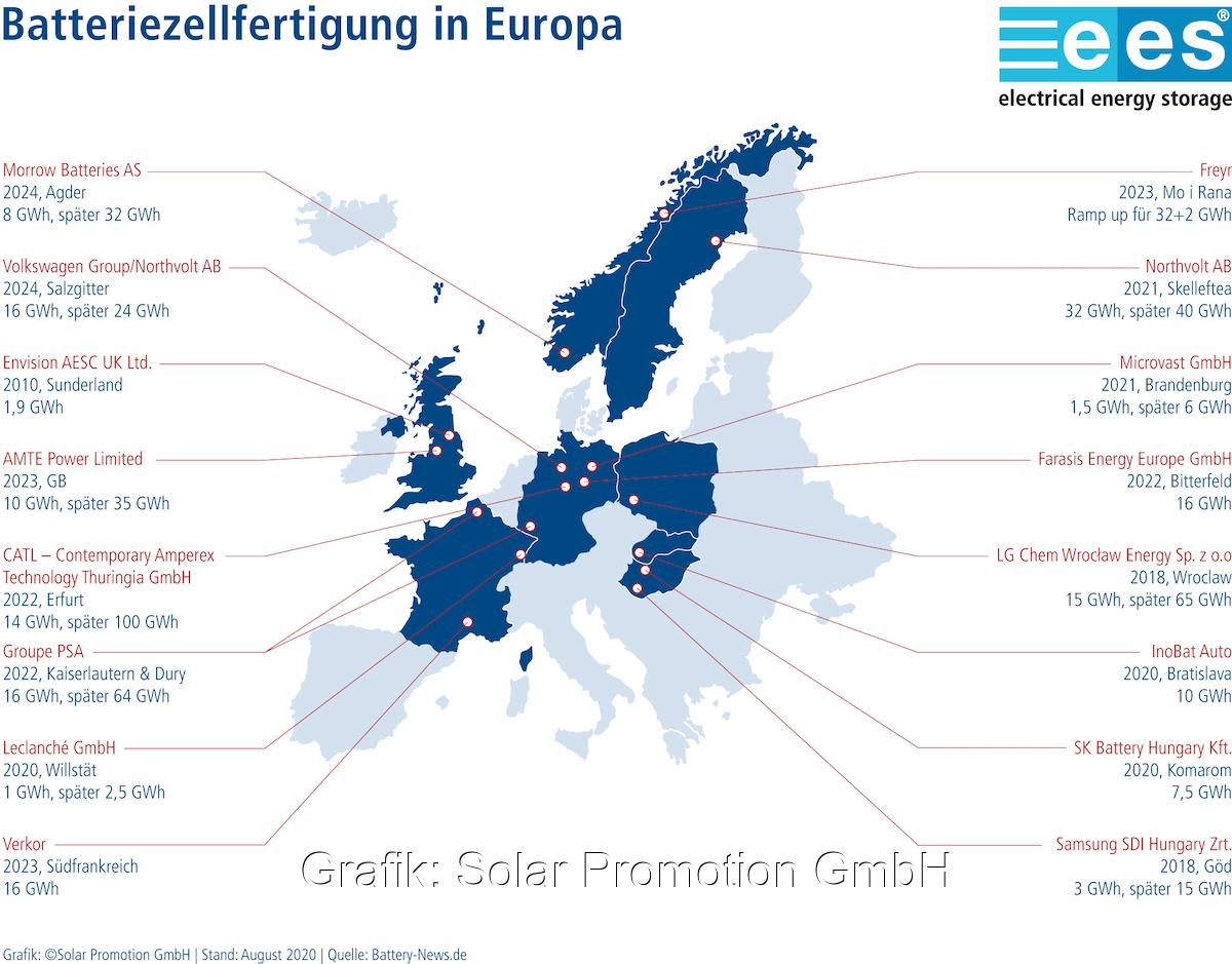 Zu sehen ist eine Europakarte mit der geplanten Batteriezellenfertigung in Europa.